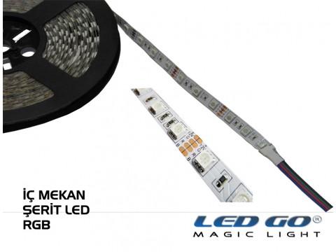RGB SERIT LED 5050SMD 300LED IC MEKAN 12VDC 5M PAKET